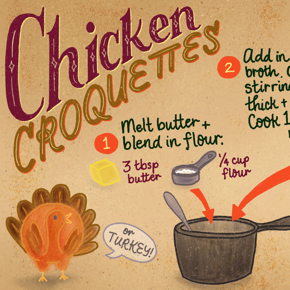 Chicken Croquette Recipe Illustration