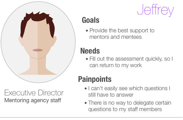Mentoring agency.png