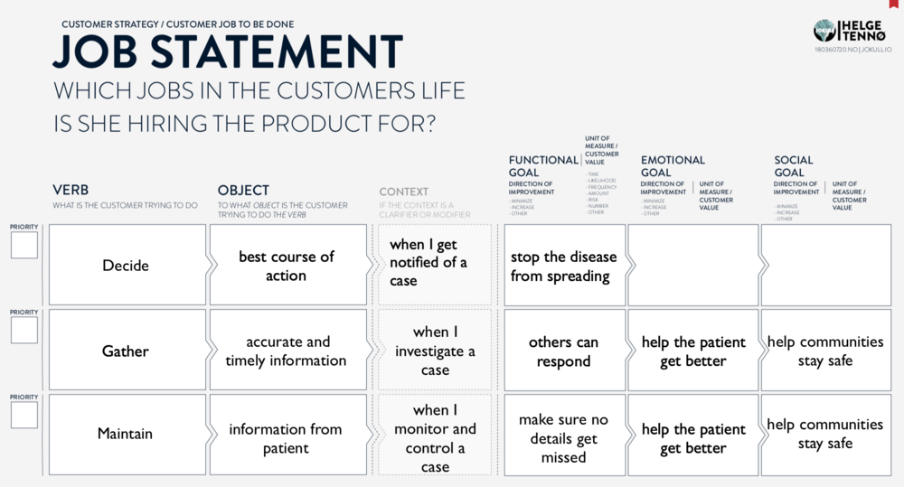 Job to be done statements to guide feature generation and design ideas.