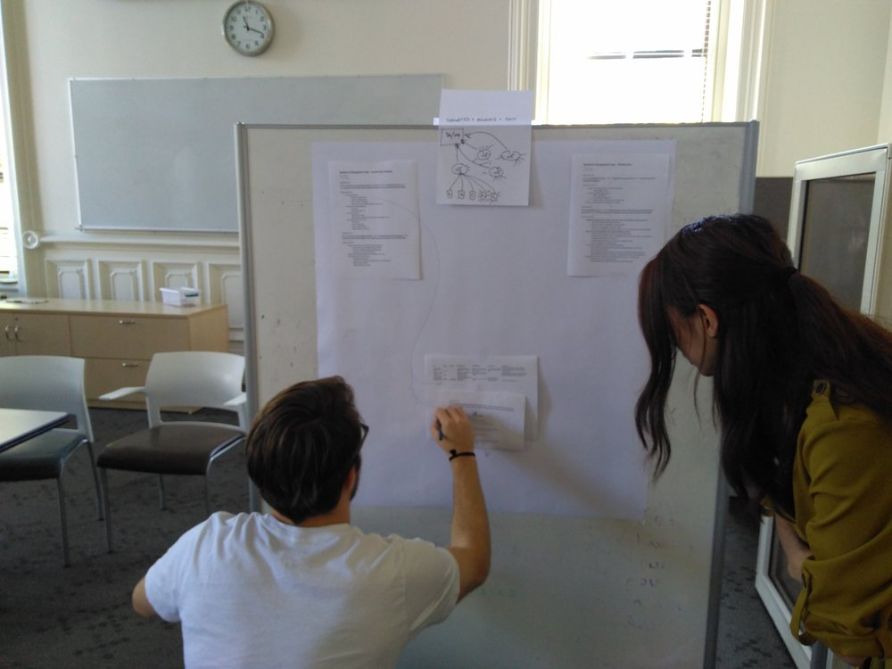 Mapping features between different user experiences.