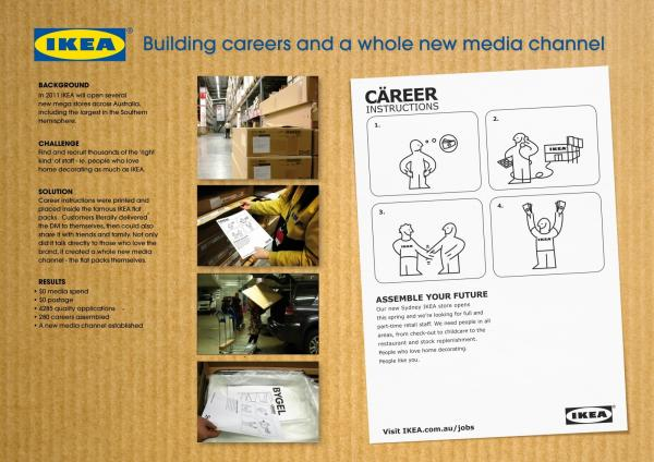 Ikea recruitment career instructions