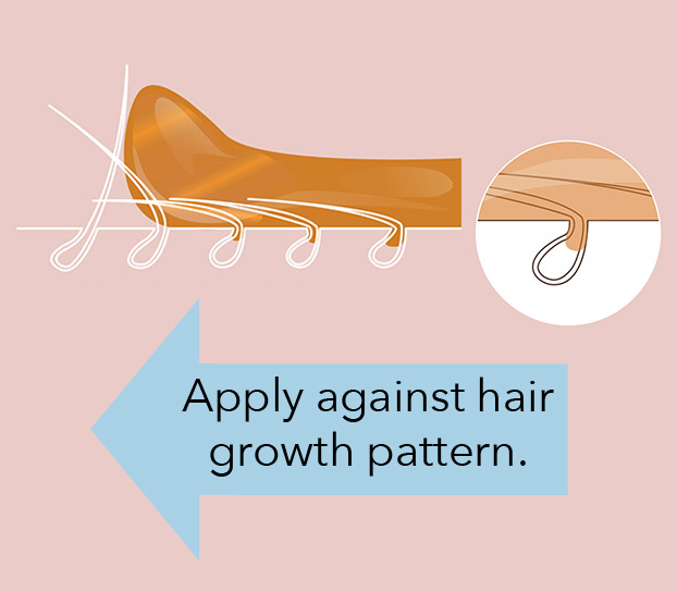 Less painful when pulling with the direction of the hair follicle!
