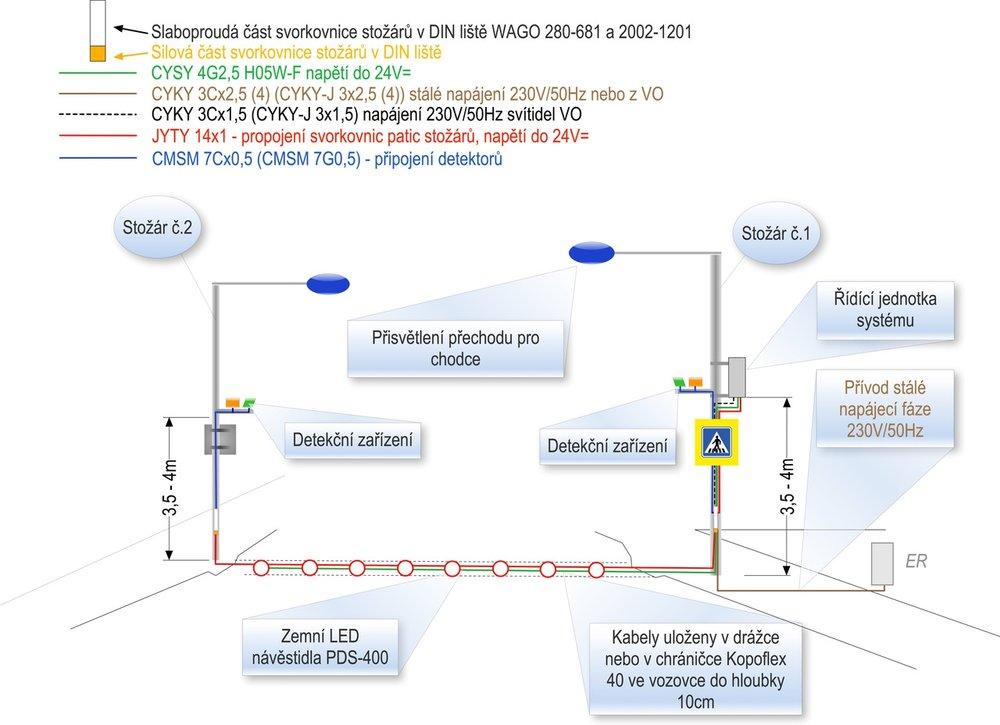 Kabelový plán - 3.G. s bateriemi -
