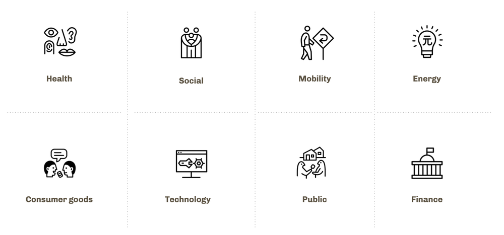 Industries the Swiss Innovation Academy coaches have worked on