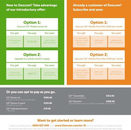 Dexcom-G5-Price-Plan-Promotional-leaflet-e1512656377183.jpg