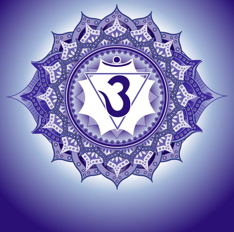 The 6th Chakra - The Third Eye Chakra