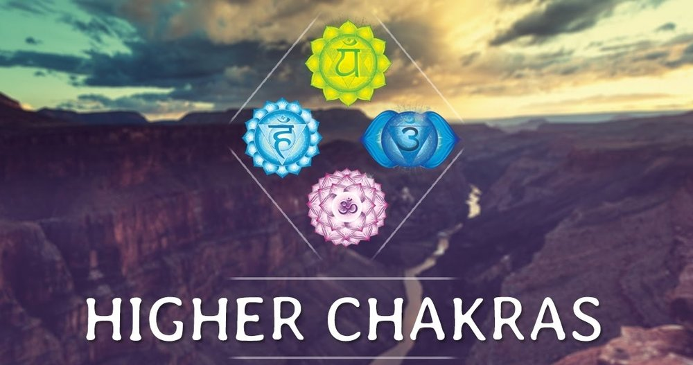 Upper-chakras-why-are-they-important-throat-chakra-third-eye-chakra-crown-chakra-by-peaceful-island-com