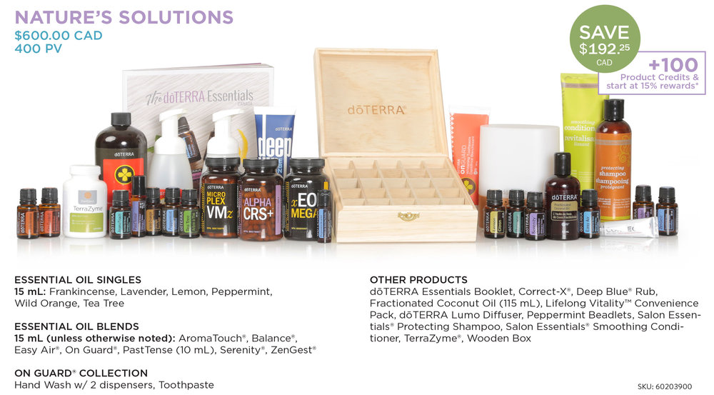 Natures Solutions Kit.