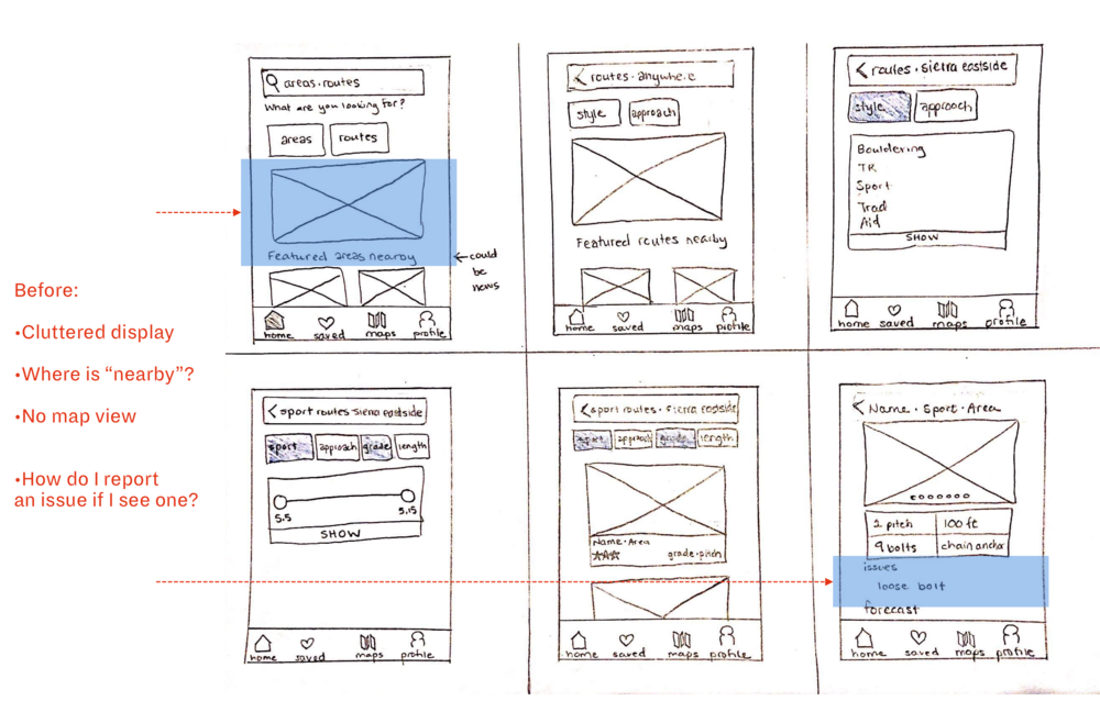 Wireframes_annotated.png