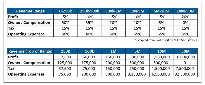 Profit Chart.jpg