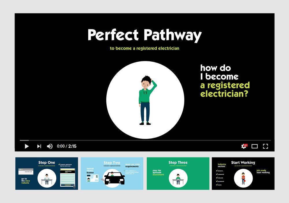 etco perfect pathway video