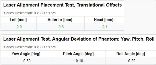 magphan rt laser align.png