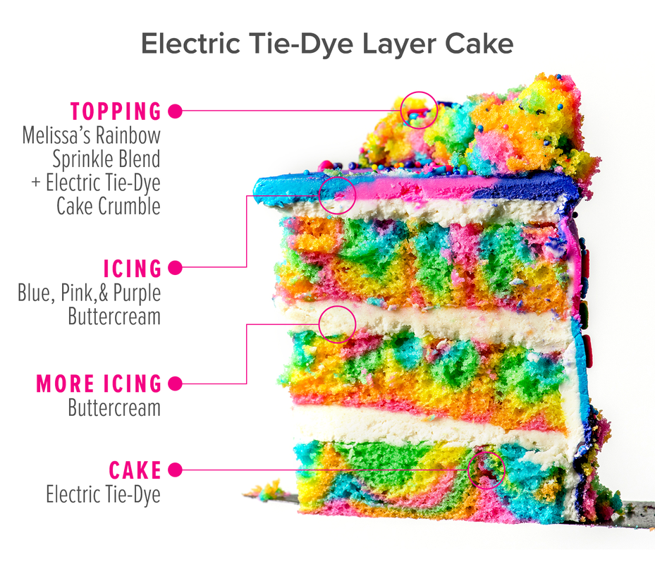 product-layered-cake-breakdown_orig.png