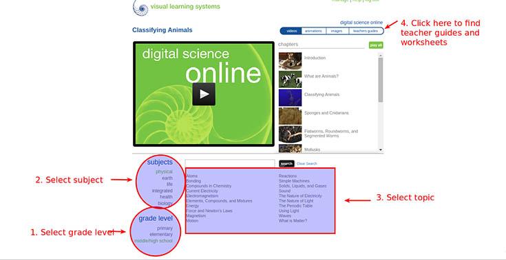 Online Homeschool Science Program