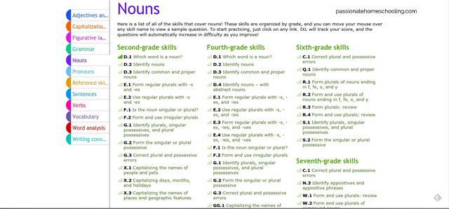 Online Nouns Lessons