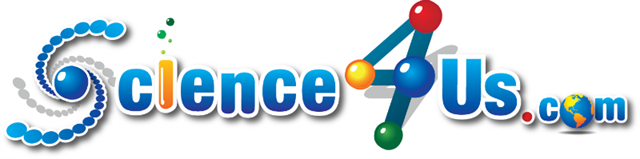 Science4Us Logo