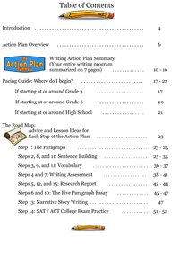 Homeschool Writing Table Of Contents