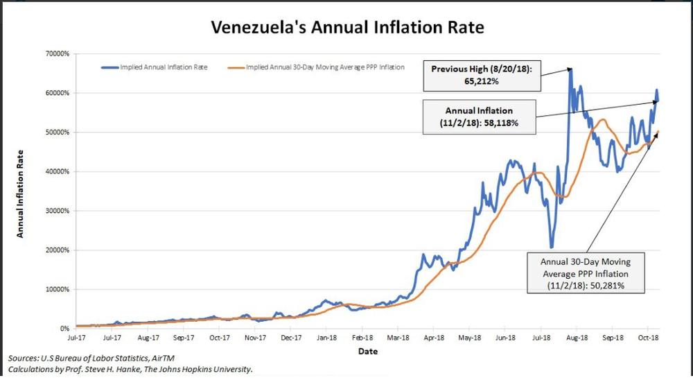 inflación 5-11.png