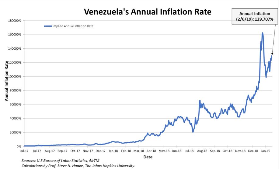 tasa de inflacion 7-02.png