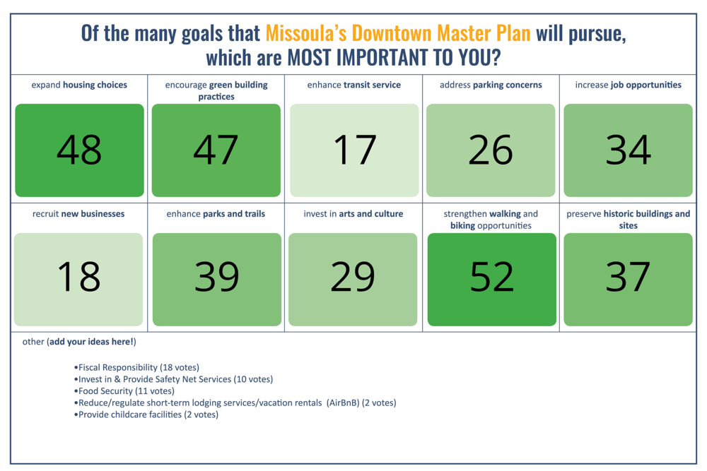 Goals Poster with FM Votes from 10.20.18 v2.png
