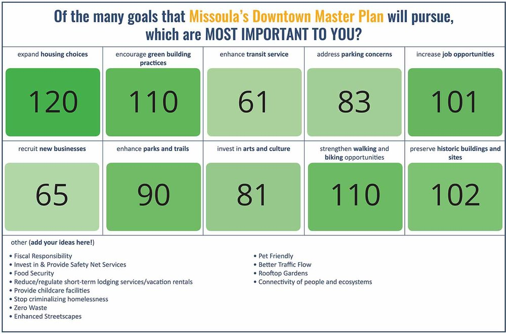 Goals Poster with all votes 020519.jpg