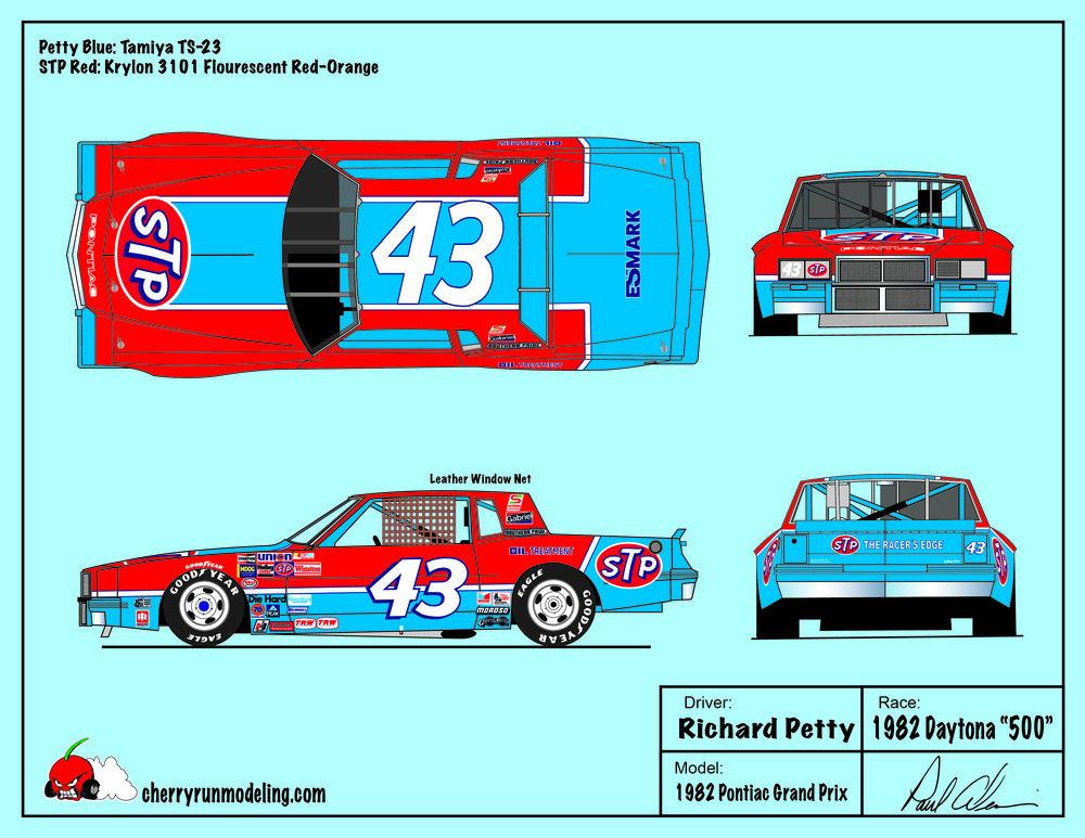 Richard Petty 1982 Daytona 500.jpg