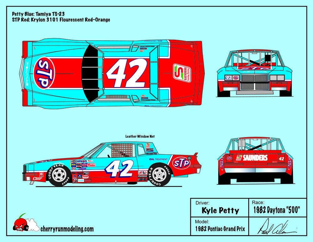 Kyle Petty 1982 Daytona 500.jpg