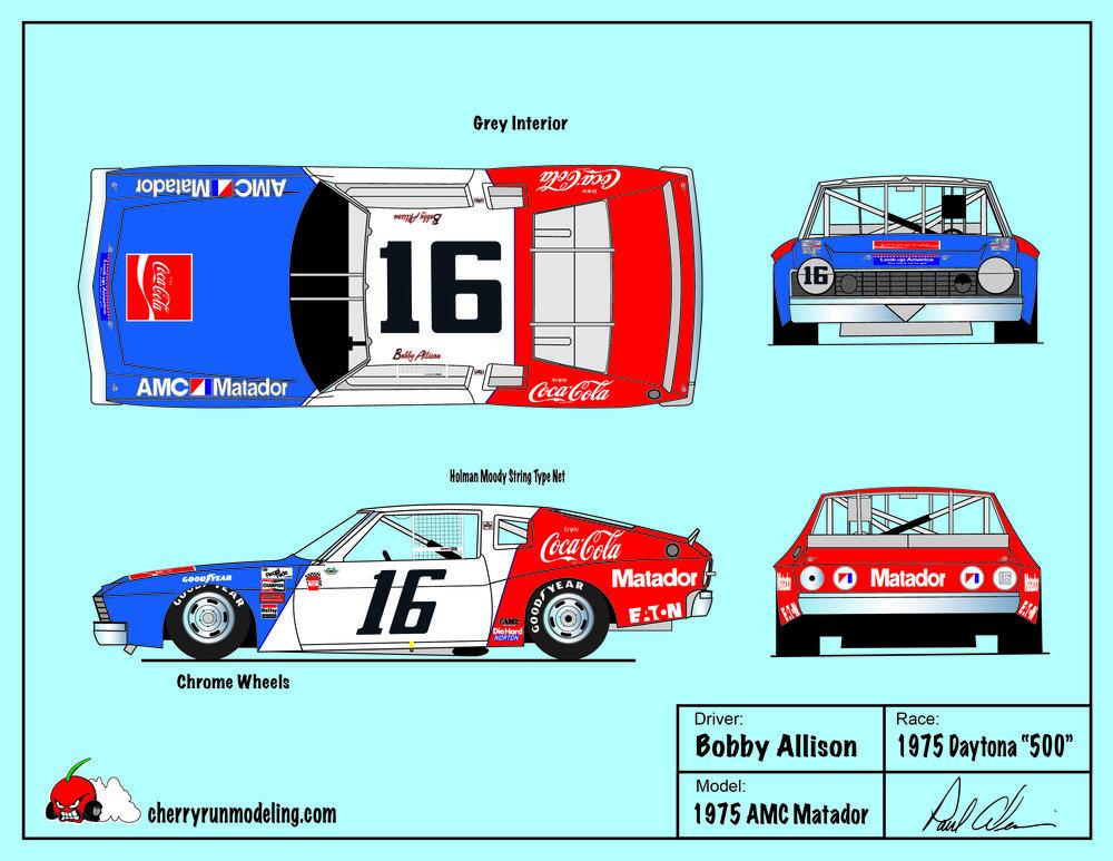 Bobby Allison 1975 Daytona 500.jpg