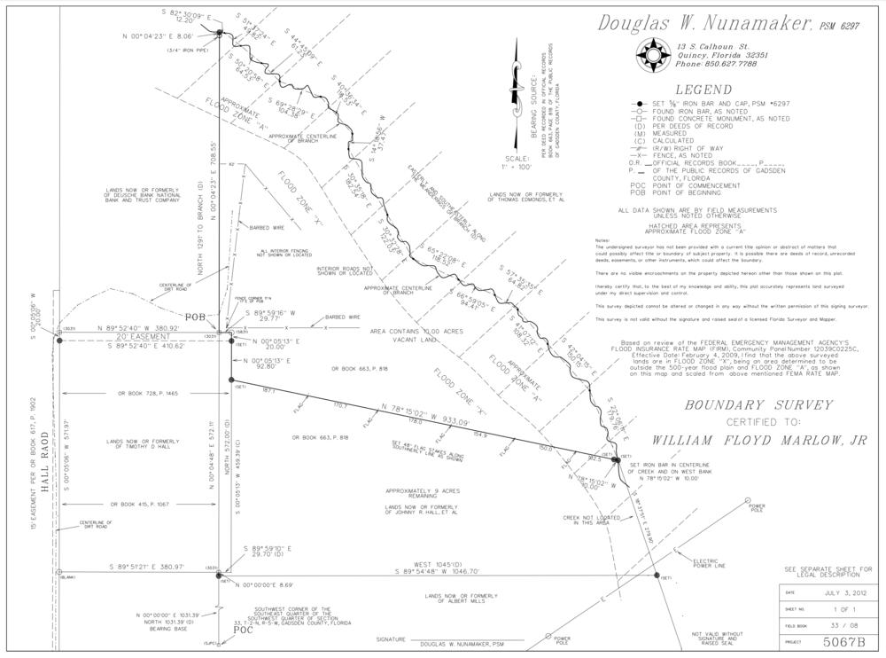 Creek Survey