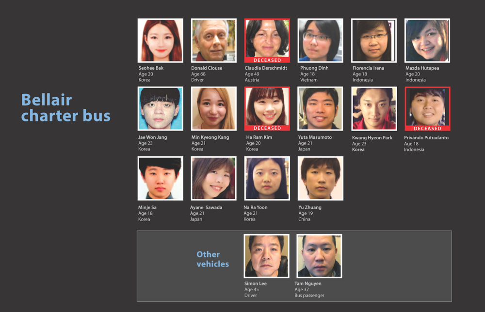 Photos of plaintiffs who were passengers on the Bellair charter bus. Please click photo to enlarge.