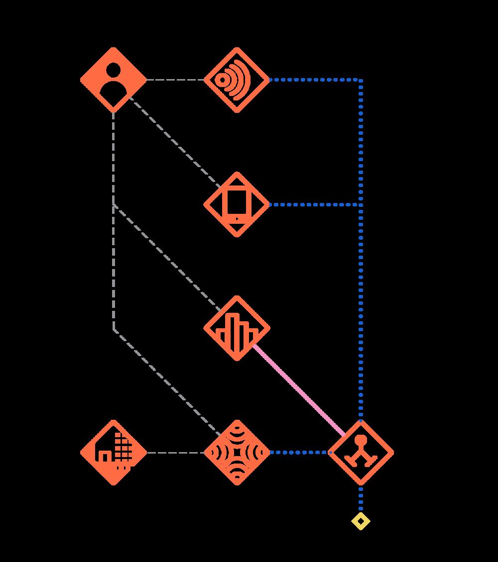 HSS_NEW_Control-Blueprint_v5.png