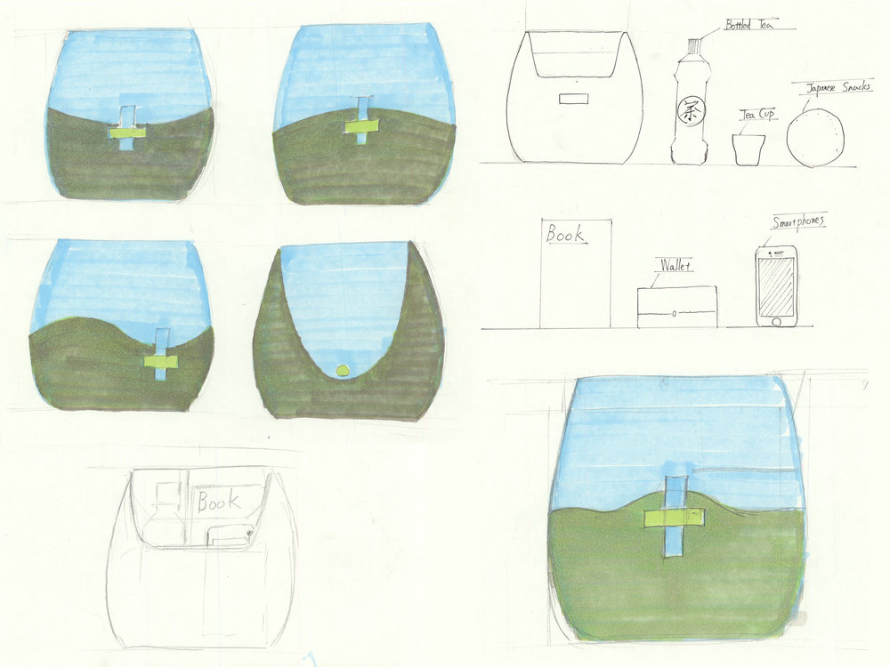 Sketches_2d.jpg