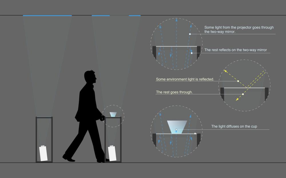 augmentedLight_Table_diagram.png
