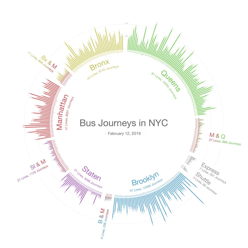 NYC_Bus_Trip_Circle_Feb12_2019_small.png