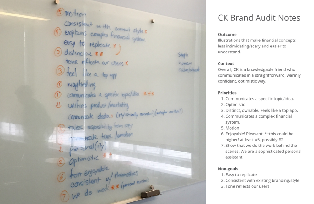 "Notes from the ""Brand Audit"" phase in Putnam Studio's work for Credit Karma. Sourced from  Illustration Identities Are Our Thing , by Ryan Putnam."