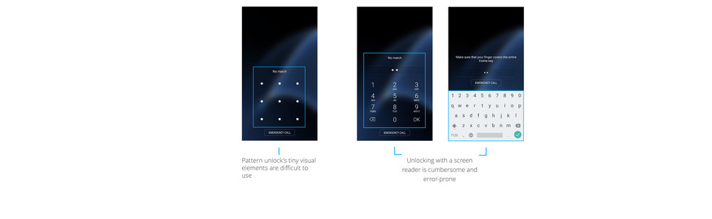This image talks about couple of pain points. Firstly, it is difficult for low vision users to interact with tiny visual elements. Secondly, unlocking with keyboard and screen reader is cumbersome and error-prone.