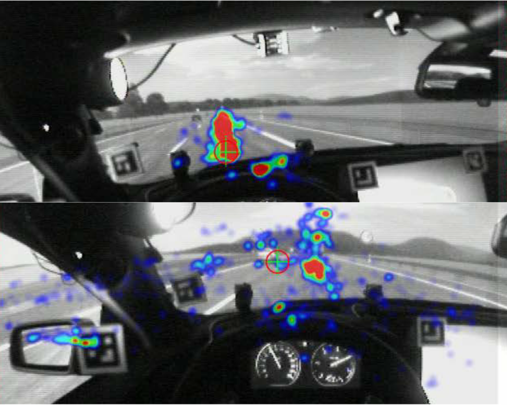 In the  top , eye-gazing behavior concentrated in the road ahead suggests higher level of trust; while the  bottom  image suggest lower level of trust as driver monitors more often the dashboard, side mirror, and GPS.  Source:  Gold, Körber, Hohenberger, Lechner, & Bengler (2015)