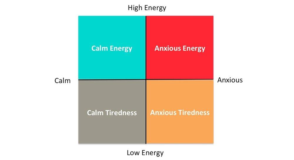 Calm-energy-matrix.jpg