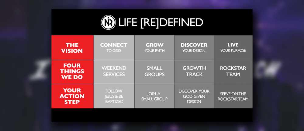 CONNECT GROW DISCOVER LIVE SCREEN.png