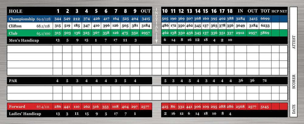 Westchase Golf Club Score Card