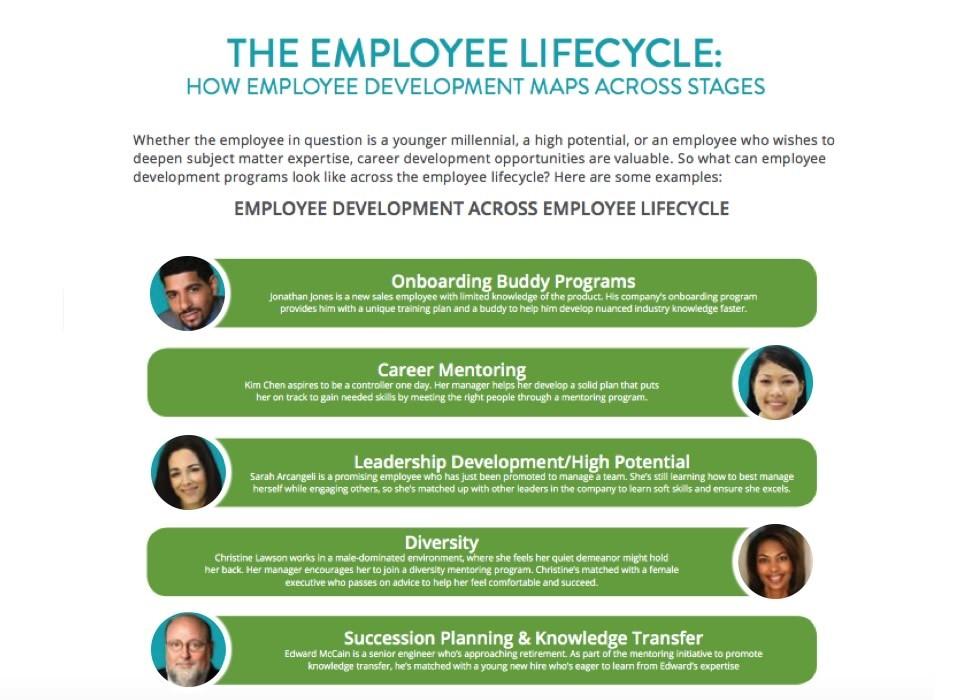 employee-lifecycle.jpg
