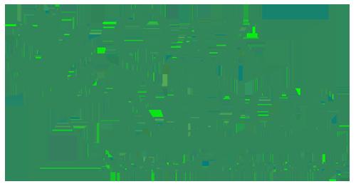 Oak Ridge Lab
