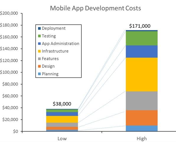 mobile-app-development-costs.jpg