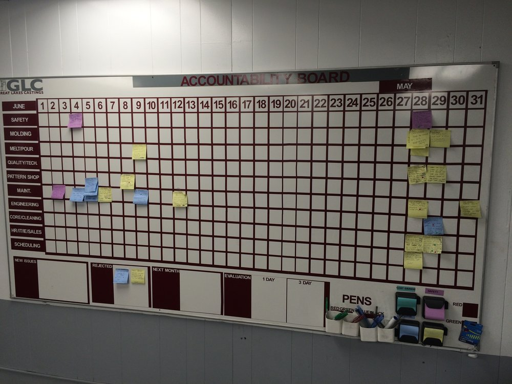 Accountability Board