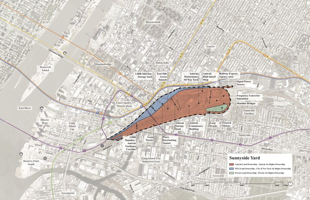 Ownership and Rail Activities in Sunnyside Yard