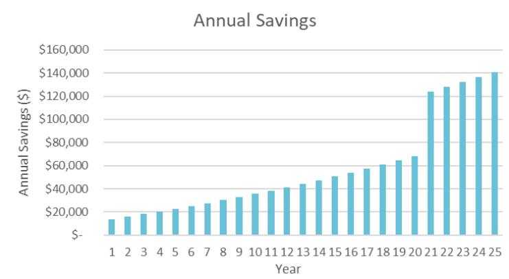 solar-energy-savings.jpg