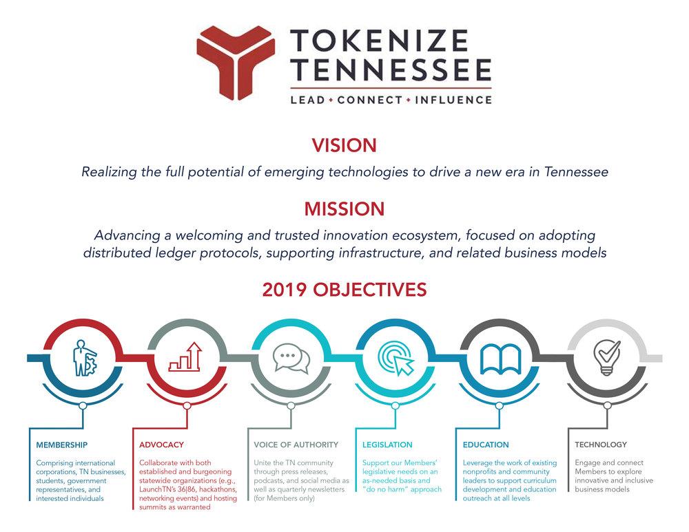 Tokenzie-Tennessee.jpg
