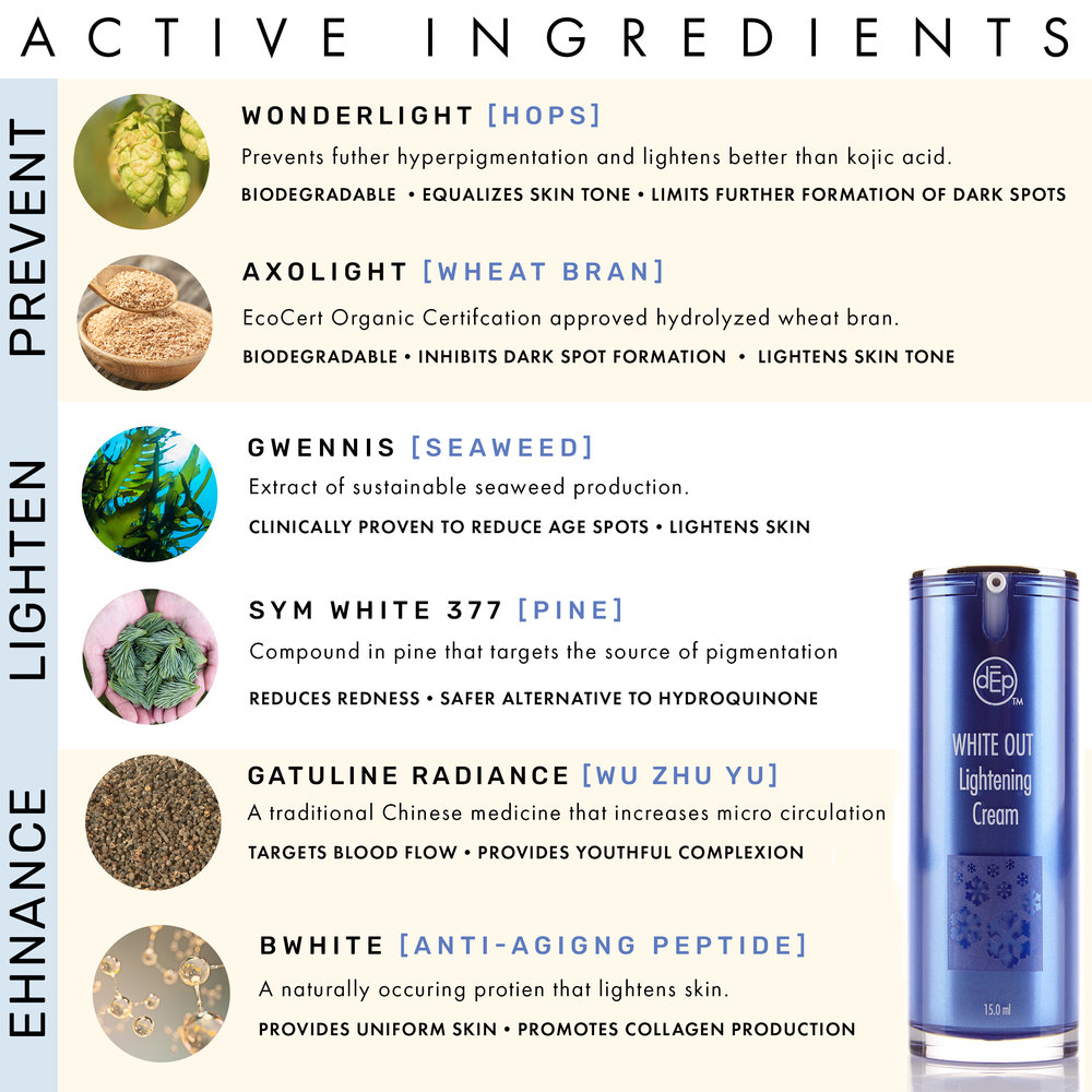 ingredients square.jpg