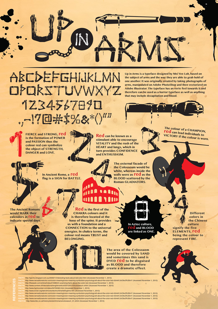 """Typographic poster of self-created display font called """"Up in Arms"""". Uni assignment. (2013)"""