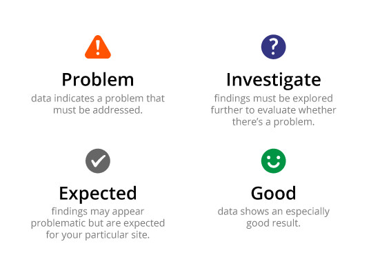 severity-rating-data-and-analytics-report-ux-audit-fixate.jpg
